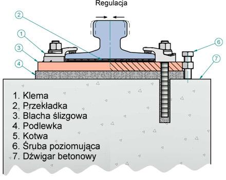 Hak crane rails on concrete general information for Motor base plate design